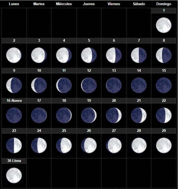Calendario lunar 2018 para quedarse embarazada las fases for Calendario menguante