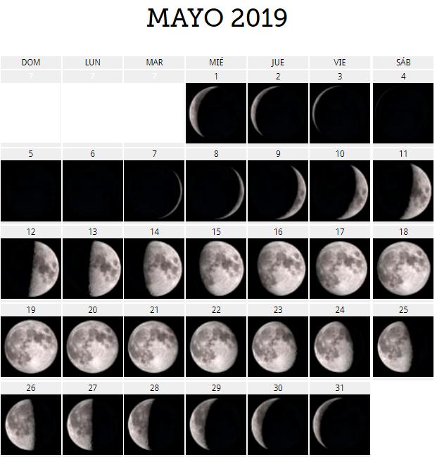 Calendario Lunar 2021 Para Quedarse Embarazada Las Fases Lunares Belzia Com