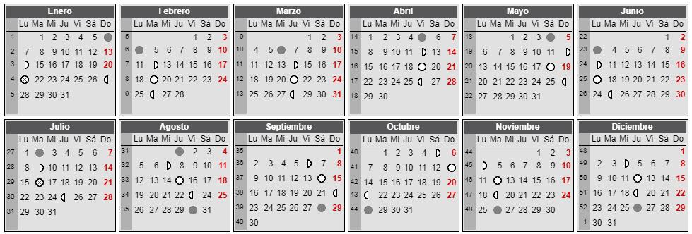 Corte de pelo por calendario lunar